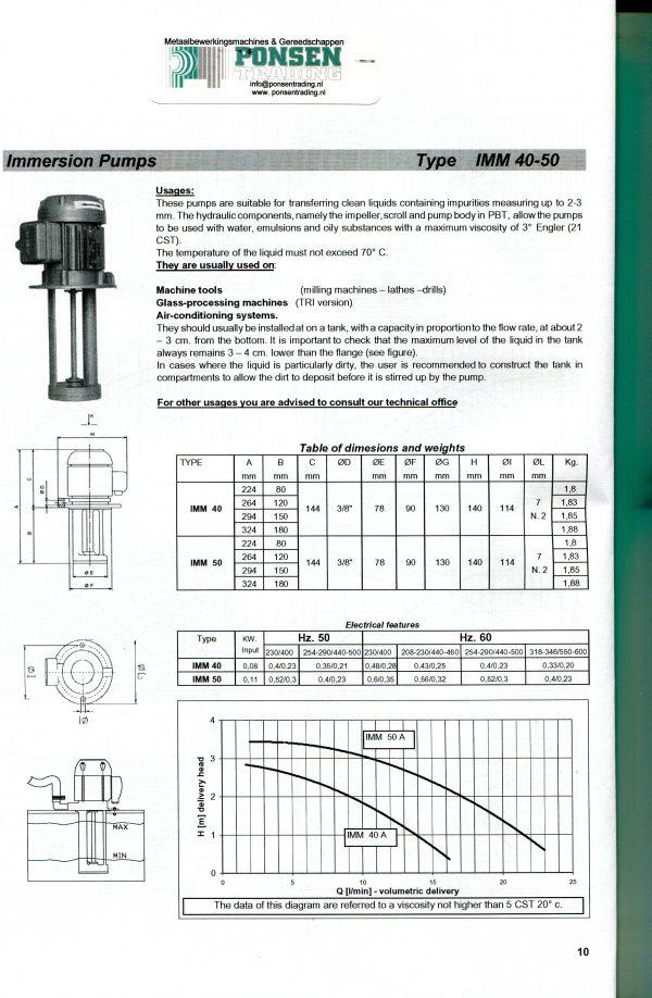 Koelpomp Sacemi IMM40 x 150mm 400V